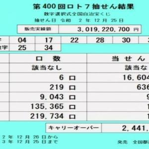 ロト7当選番号速報-キャリーオーバー発生!!-第400回2020年12月25日