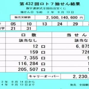 【ロト7結果】[第432回2021年8月13日]キャリーオーバー発生!!|当選番号速報