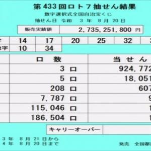 ロト7結果[第433回2021年8月20日]当選番号速報