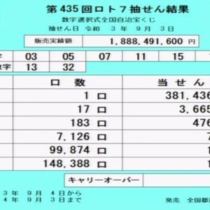 ロト7結果[第435回2021年9月3日]当選番号速報