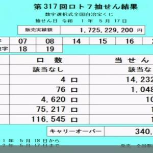 第317回ロト7抽選結果(2019年5月17日)キャリーオーバー発生!!