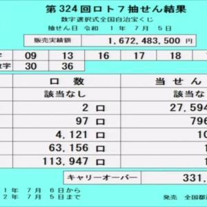 第324回ロト7抽選結果(2019年7月5日)キャリーオーバー発生!!