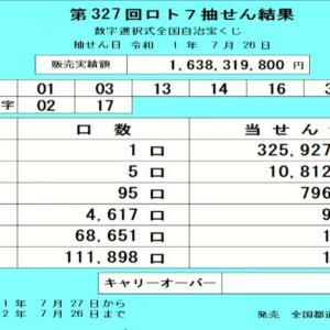 第327回ロト7抽選結果(2019年7月26日)
