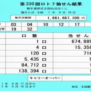 第330回ロト7抽選結果(2019年8月16日)