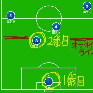 【第二回サッカー講座】小学生でもわかるように、オフサイドを説明してみた!!