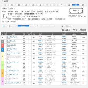 第18回 ローレル賞(SII)(東京2歳優駿牝馬TR オープン 予想vol.2