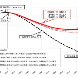 【地域分析】札幌から北にある三笠地方の人口動態など