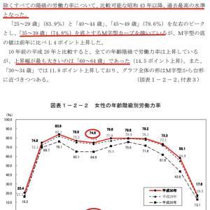 【社労士試験】今日の「当kei」vol.11