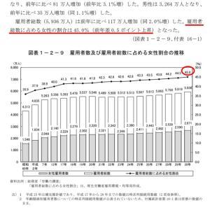 【社労士試験】今日の「当kei」vol.12