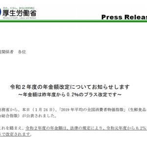 【社労士試験】令和2年度も「マクロ経済スライド」が発動!