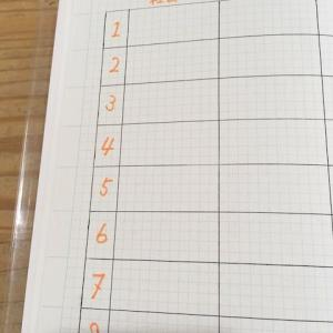 世界に1つしかない手帳 5 - 構成について②