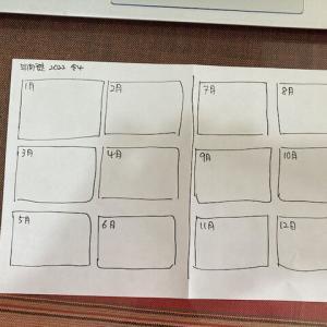 手作り手帳2022 始まる