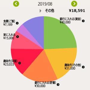 2019年8月家計簿
