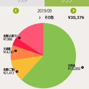 2019年9月家計簿