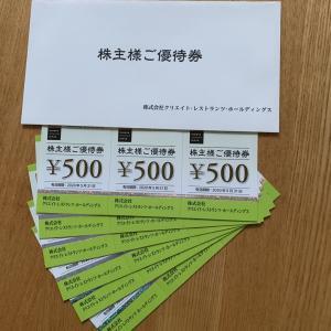 クリエイトレストランツ、サンヨーハウジング名古屋、ANAから優待が届きました