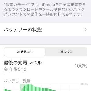 iphoneのバッテリーの減りがヤバい