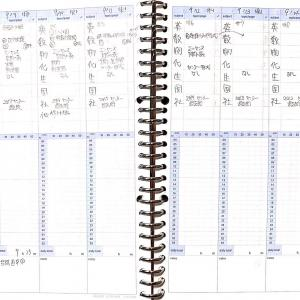 9/9〜9/15 のまとめと駿台ベネッセマーク模試 自己採点