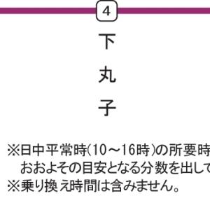 カワイイ電車の東京代表|東急多摩川線