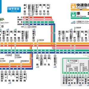 温泉オーシャンビュー付き大混雑路線|小田急電鉄