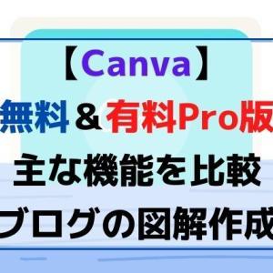 【Canva比較】無料と有料pro版おすすめはどっち?(トライアルもアリ)