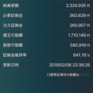 2019/2/8 TRY JPY