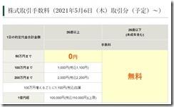 松井証券と岡三オンライン証券も25歳以下の国内株式取引手数料を無料化!