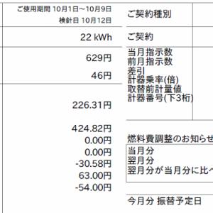 【光熱費】2018年10月の電気代