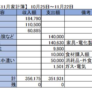 【家計簿】2018年11月