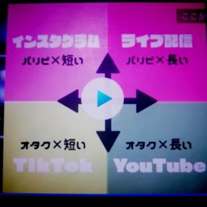 自分に合った動画SNSの選び方 vol.2307