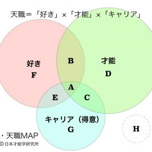 【新登場】ザ・天職MAP vol.2451