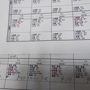 離乳食デビュー/ごっくん期前半
