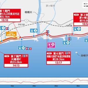 湘南国際マラソン大会まで  あと4日