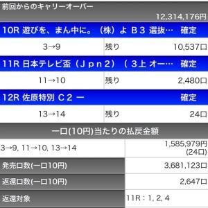 船橋トリプル馬単の結果(9/23)
