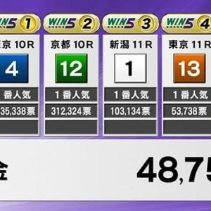 本日のWIN5の結果(10/20)