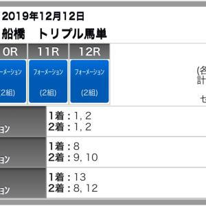 船橋トリプル馬単の予想(12/12)