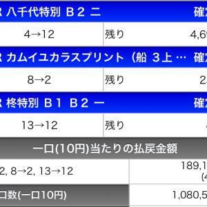 船橋トリプル馬単の結果(12/12)
