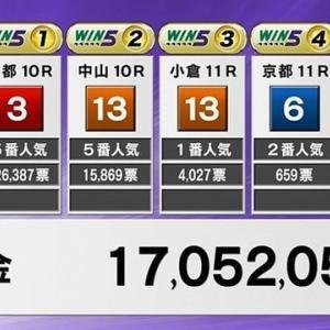 本日のWIN5の結果(1/19)