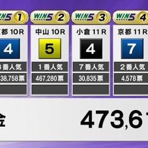 本日のWIN5の結果(1/26)