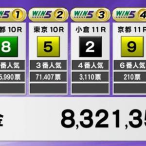 本日のWIN5の結果(2/23)