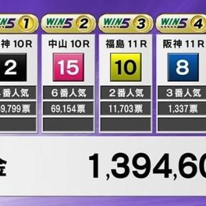 本日のWIN5の結果(4/19)