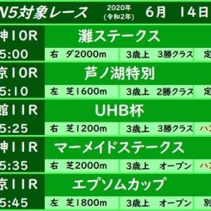 今週(6/14)のWIN5対象レース