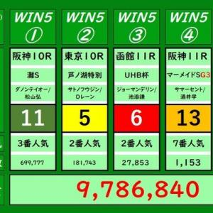 本日のWIN5の結果(6/14)