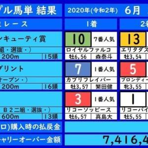 大井トリプル馬単の結果(6/23)