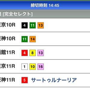 本日のWIN5の予想(6/28)