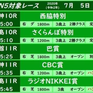 今週(7/5)のWIN5対象レース