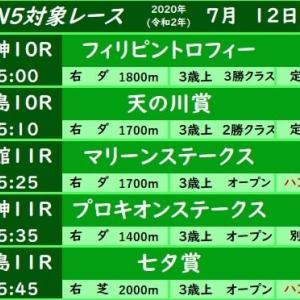 今週(7/12)のWIN5対象レース
