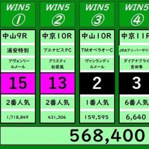 本日のWIN5の結果(9/21)