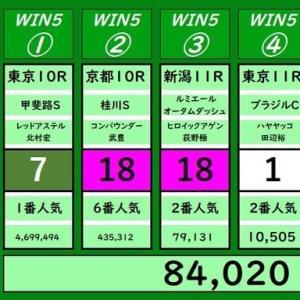 本日のWIN5の結果(10/25)