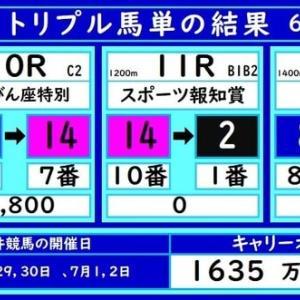 大井トリプル馬単の結果(6/11)
