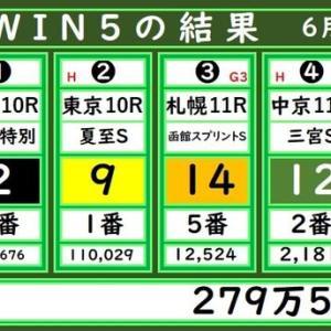 本日(6/13)のWIN5の結果
